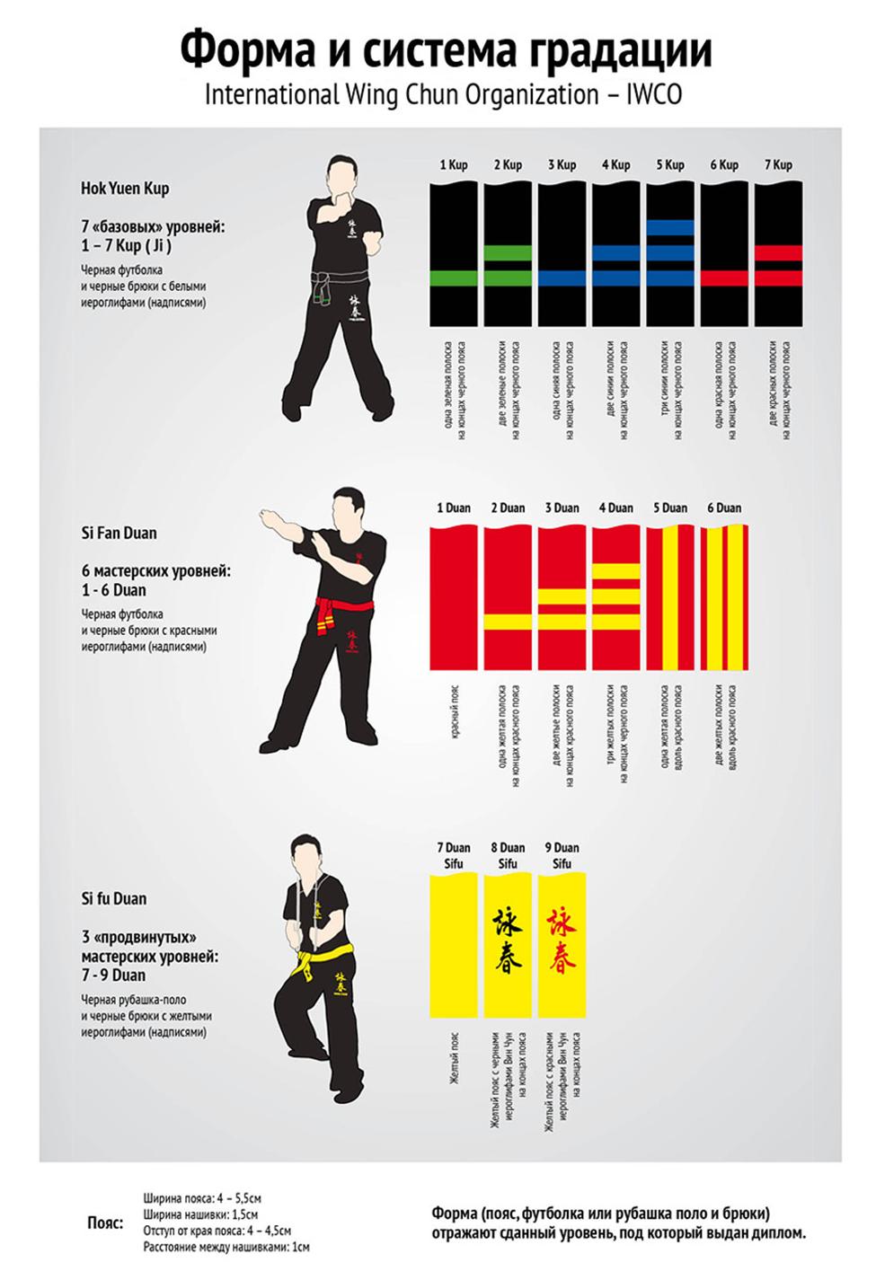 Казахстанские мастера восточного единоборства Вин Чун Борьба  Применение формы соответствующей определенному уровню возможно лишь после сдачи экзамена и получения диплома Экзамен проводится с целью определения