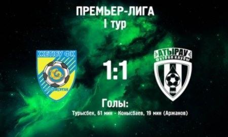 Отчет о матче Премьер-Лиги «Жетысу» — «Атырау» 1:1