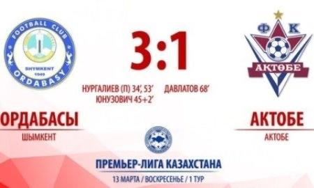 Отчет о матче Премьер-Лиги «Ордабасы» — «Актобе» 3:1