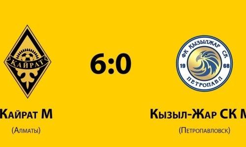 Отчет о матче Второй лиги «Кайрат М» — «Кызыл-Жар СК М» 6:0