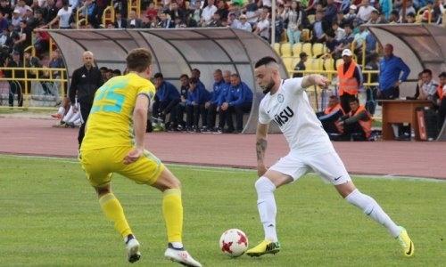 Букмекеры ставят на «Астану» в матче Премьер-Лиги с «Ордабасы»