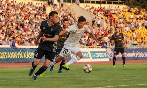 Казахстан совершил рывок и вошел в ТОП-10 рейтинга сезона еврокубков