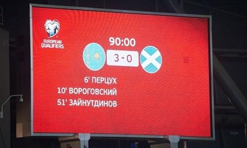 «То поражение очень сильно их задело». Вахид Масудов о тактике, давлении и психологии в матче Шотландия — Казахстан