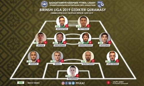 ПФЛК представила символическую сборную Первой лиги сезона-2019