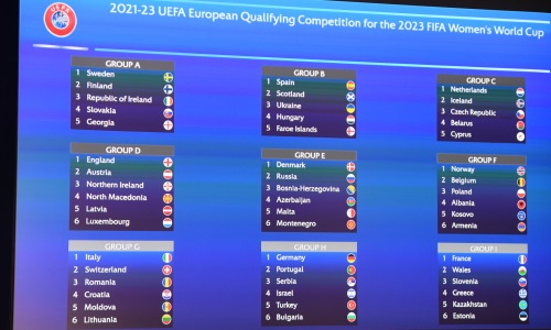 Женская сборная Казахстана узнала соперников в отборе на ЧМ-2023
