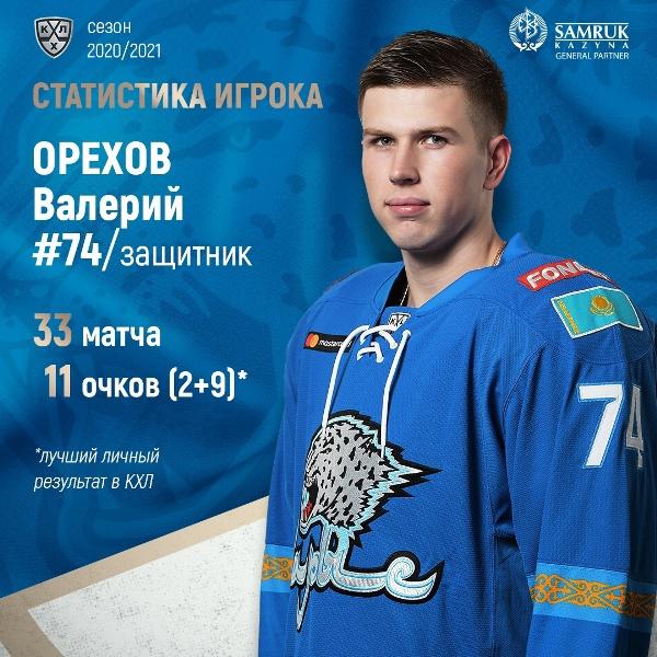 «Провёл свой лучший сезон в КХЛ». «Барыс» представил статистику хоккеиста сборной Казахстана