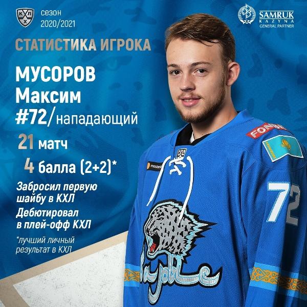 «Обновил свой рекорд». «Барыс» показал статистику за сезон казахстанского дебютанта плей-офф КХЛ