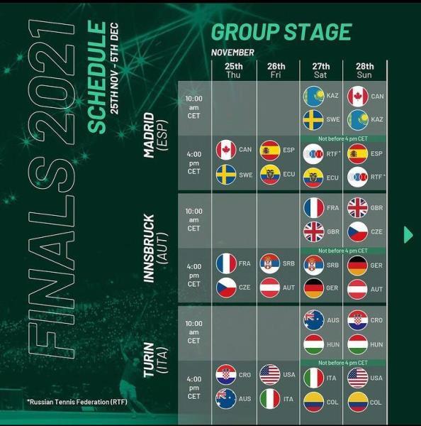 Определены даты матчей сборной Казахстана в Кубке Дэвиса
