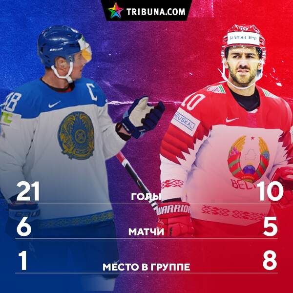Белорусы восхитились победой Казахстана над Италией на ЧМ-2021 и сильно загрустили, взглянув на свою сборную