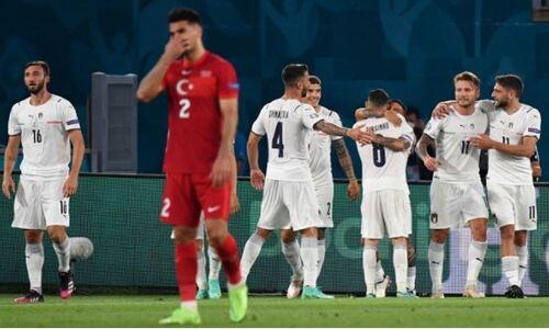 Определена абсолютно худшая сборная чемпионата Европы-2020