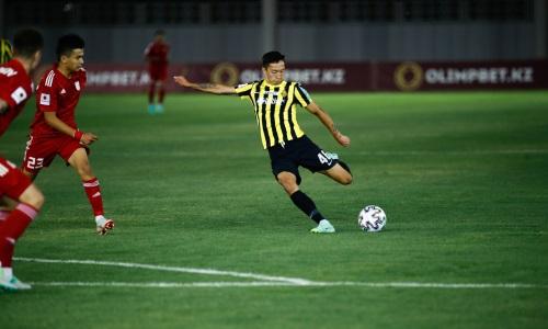 «Кайрат» остался без футболиста на следующий матч. Он заразился коронавирусом