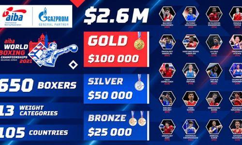 AIBA объявила размер призового фонда чемпионата мира по боксу с участием сборной Казахстана